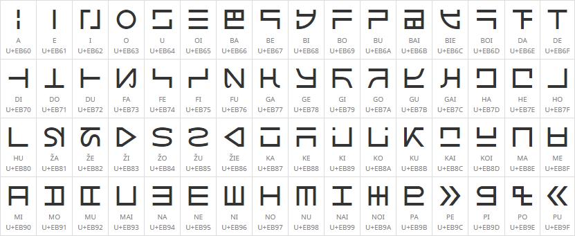 Designating an official language